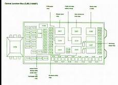 2003 Ford Excursion Central Junction Fuse Box Diagram