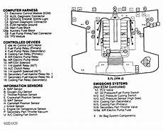 92 chevy fuse box 1992 corvette lt1 auxiliary fuse box 36 wiring diagram images wiring diagrams aneh co