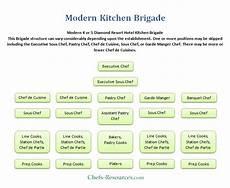 Kitchen Organization Meaning by Modern Kitchen Brigade System Chefs Resources
