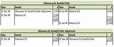 allowance for doubtful debt level 3 study tips