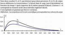 calculer taux d alcool comment calculer l alcool 233 mie skōp