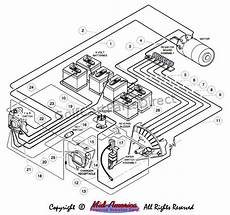 Club Car Ds 36 Volt Wiring Diagram