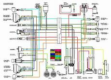 150cc Scooter Wiring Diagram Free Wiring Diagram