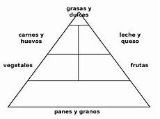 food pyramid graphic organizer by la proferia tpt