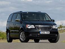 Chrysler Grand Voyager Limited 2008 2009 2010 2011