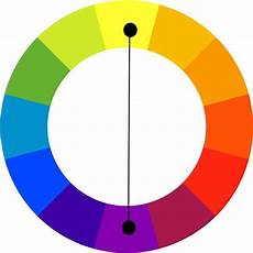 color theory made simple the basics of color theory in