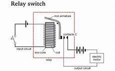 electromagnet in a relay in a car engine physics revision gcse physics electromagnet
