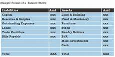 what is a balance sheet accountingcapital