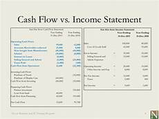 income statements and cash flow statements easy stock market