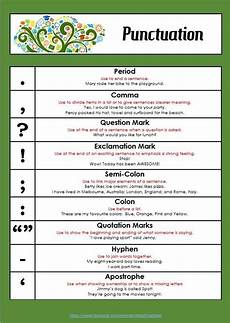 free punctuation poster for your classroom calcary