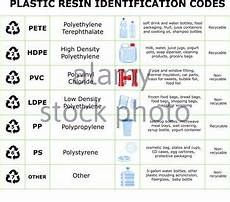 sorting materials sheet 7838 plastic recycling symbol pvc 3 plastic recycling code pvc 3 vector three connected gears