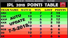 ipl 2018 points table today 30 4 2018 update get
