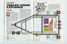 horse trailer electrical wiring diagrams lookpdf com result popup cer in 2019