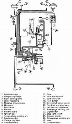 1969 cj wiring diagram repair guides