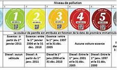 liste voiture crit air 2 certificat air gouv fr vignette antipollution le site