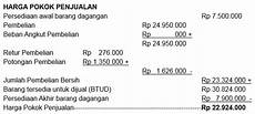 pengusaha muslim contoh laporan hpp perusahaan dagang