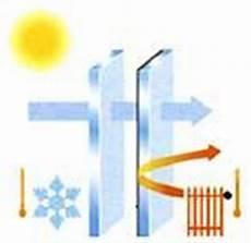 vitrage thermique vitrages les fournisseurs grossistes et fabricants sur
