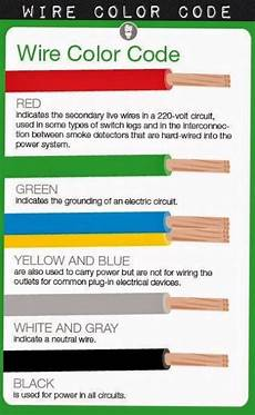 wire covers wire and color codes on pinterest