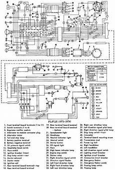 1968 harley davidson wiring diagram harley davidson circuit wiring diagrams