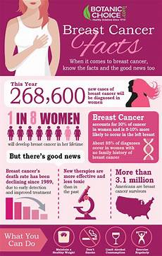 blogs about cancer breast cancer tips and facts healthy insights botanic choice blog