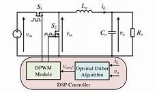 synchronous buck converter circuit diagram circuit and schematic diagram of a synchronous buck converter download scientific diagram