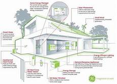 net zero energy house plans net zero diagrams ge net zero energy home diagram