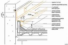 Flat Roof Constructionghantapic
