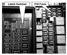 fuse box on kia sedona is there a separate fuse for the automatic widow switch on the driver and passenger side of a