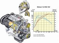 Info Technique Hdi 1 6 16v 110ch 206 Peugeot Forum