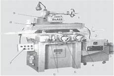 teknik pemesinan mesin gerinda