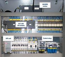 Reliance Scada In Istanbul