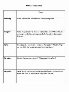 poetry analysis worksheet doc 25511 literature poetry analysis worksheet teaching resources