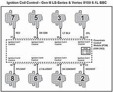 gm ls3 wiring diagram igniter gm iii ls pcm ecm how to change the firing order ls engine diy