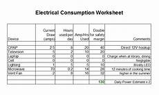 electrical estimation worksheets 8195 estimating your electrical needs how much for how trekker