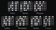 guitar scales trick part 3 theguitarband