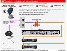 hopper home wiring rv net open roads forum technology corner hopper 3 and tripod dish