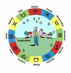 Astrologie Grundwissen