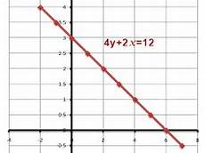 finding equations of straight line graphs worksheet by jcoulter62 teaching resources