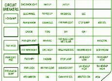 1993 Pontiac Bonneville Fuse Diagram by 2001 Pontiac Montana Chart Fuse Box Diagram Circuit