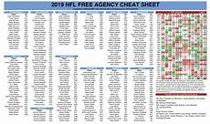 pssst here s mike clay s nfl free agency cheat sheet pass it on espn front row