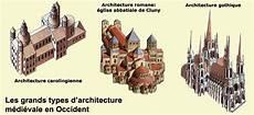 l principes architecturaux et aspects techniques