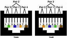 Wiring Schematic Diagram Guide Ethernet Cable Wiring