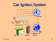 vehicle electricle system