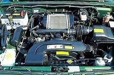 Kia Diesel Abgaswerte - ewiges geruckel autobild de