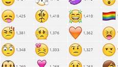 neue whatsapp emojis stimmen sie f 252 r ihren favoriten chip