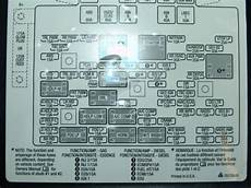 2006 sterling fuse box diagram 2006 freightliner columbia fuse box diagram wiring forums
