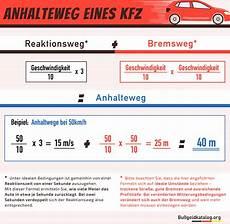 anhalteweg reaktionsweg bremsweg fahrschule 2020