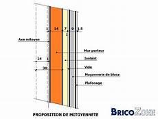 Isolation Phonique Mur Mitoyen Brique Isolation Id 233 Es