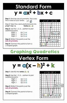 graphing quadratics in standard form and vertex form includes color copied that can be used as