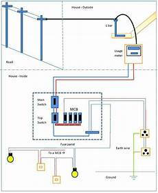 simple house wiring diagram simple house wiring diagram exles for android apk download